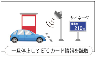 ETC読取イメージ